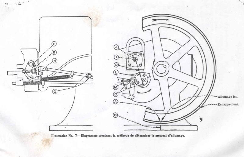 moteur 1917