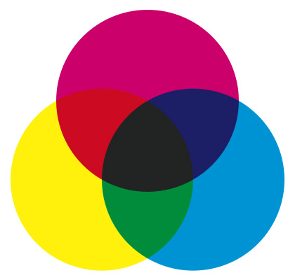Info th orie des couleurs for Couleur du cercle chromatique