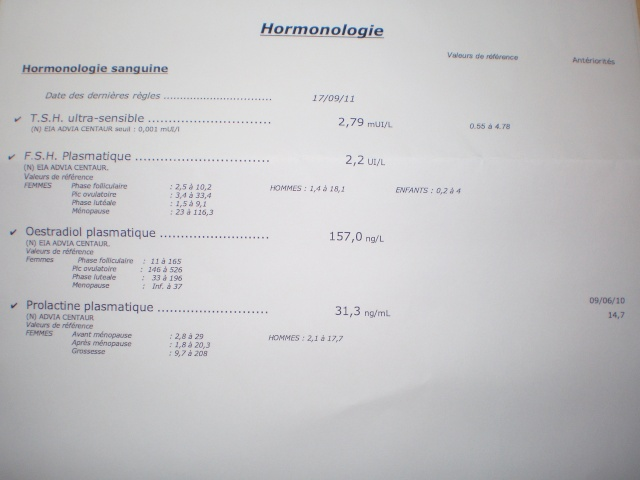 bilan hormonal femme prise de sang