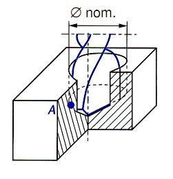 """Résultat de recherche d'images pour """"taraud : Le diamètre de perçage se déterminera en appliquant la formule ci-dessous :"""""""