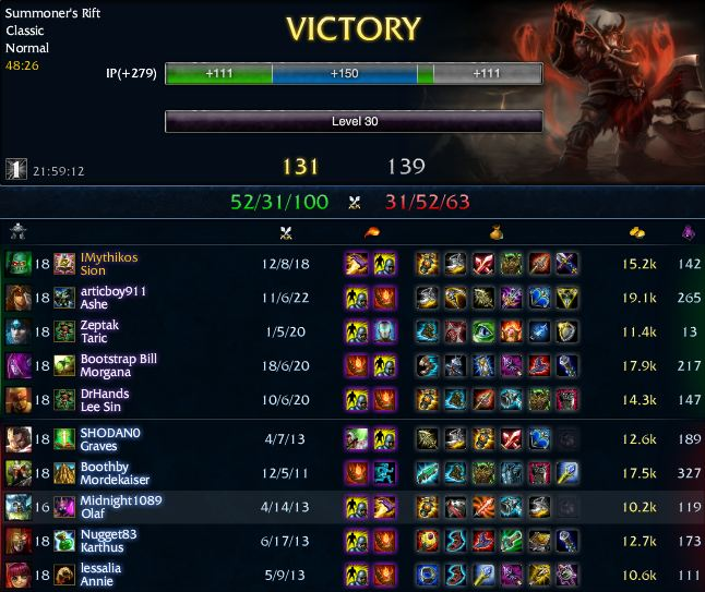 Build Sion Top S