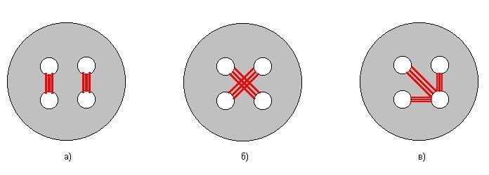 comment coudre bouton 4 trous