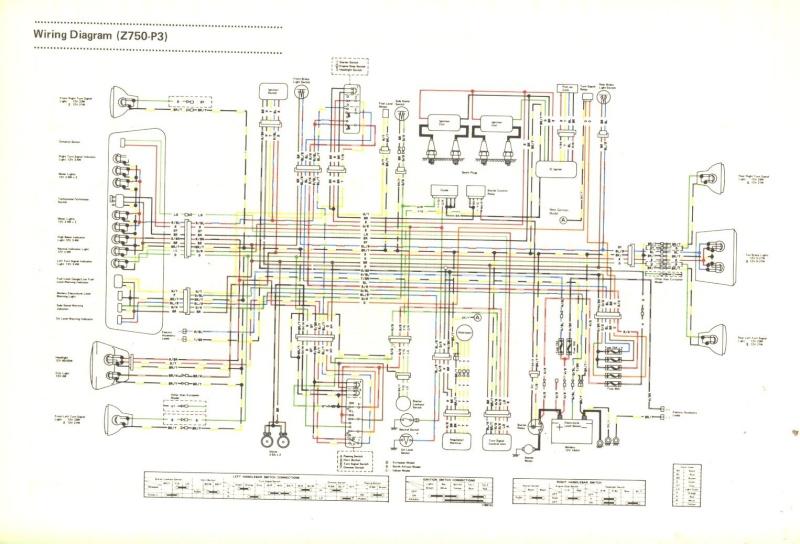 Schema Elettrico Kawasaki Z750 : J ai des problèmes avec mes connexions électriques z gt