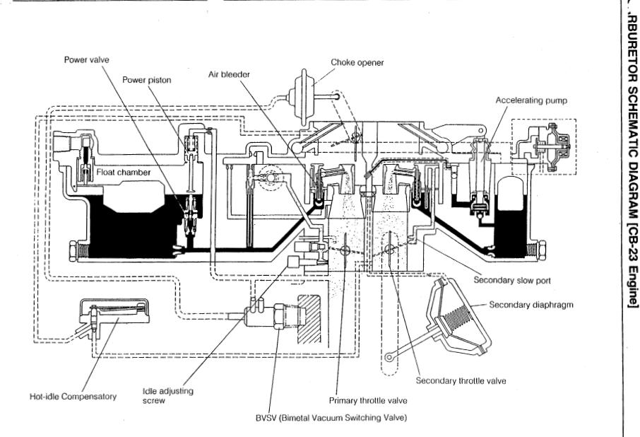 Daihatsu Vacuum Diagram : Daihatsu charade vacuum hose diagram imageresizertool