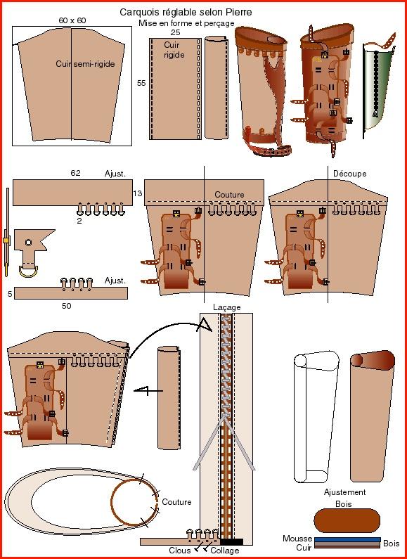 fabriquer un carquoi. Black Bedroom Furniture Sets. Home Design Ideas