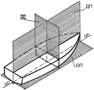Как украшать личный Деревянная лодка из досок