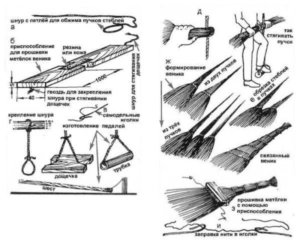 Как вязать метлы 85