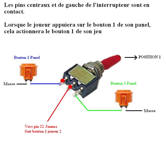 Fabriquer des switchs de configuration des boutons for Interrupteur mural 3 positions