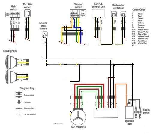 T6746 Probleme Faisceau  ment Tester Le Stator Etc on yfz 450 wiring diagram key switch